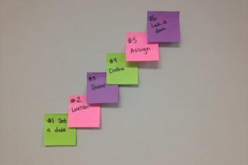 Six steps post-its