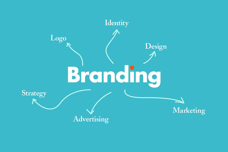 branding stratregy