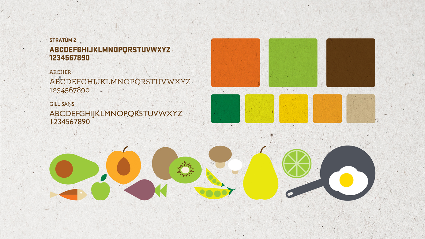 whole foods coop font, color palette, graphics