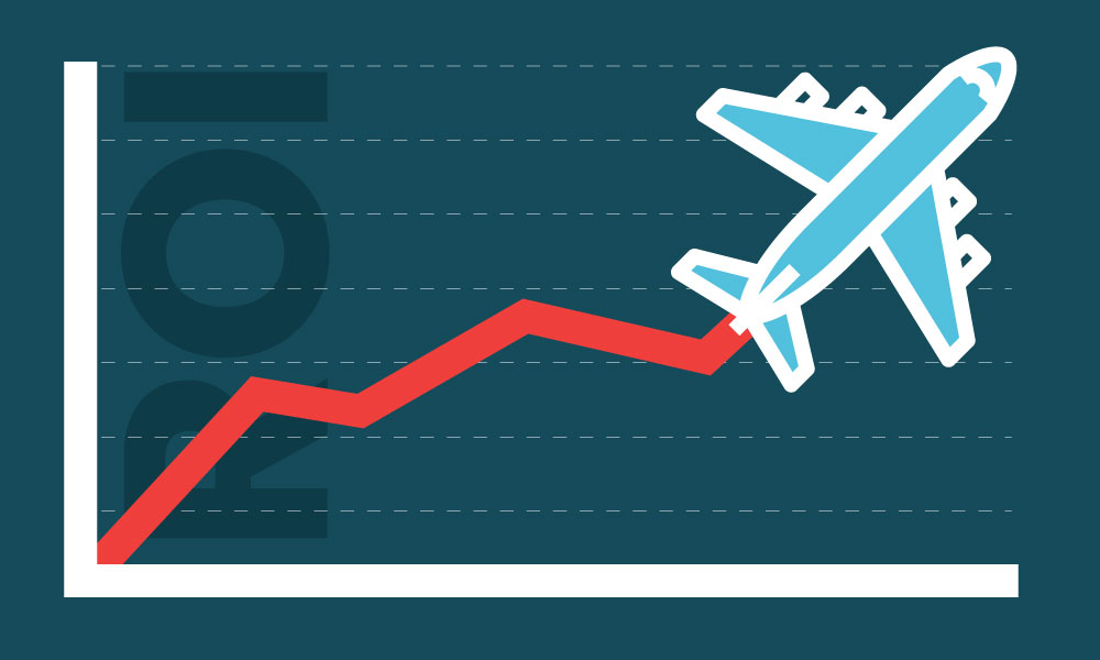 airport marketing roi